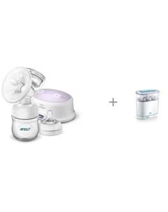 Молокоотсос электронный Ultra Comfort SCF332 31 и электрический паровой стерилизатор 3 в 1 Philips avent
