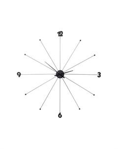 Часы настенные Like Umbrella Kare